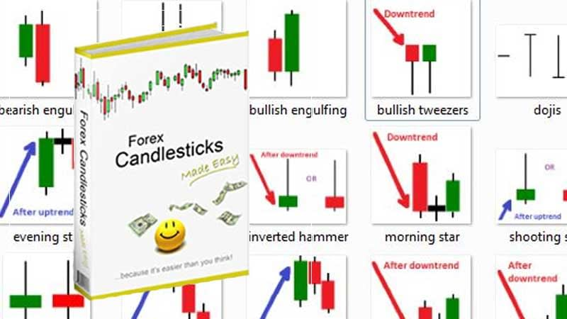 Forex Candlesticks Made Easy Review, Health Support Hub