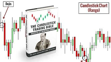 The Candlestick Trading Bible, Health Support Hub